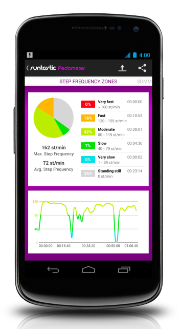 Pedometer Android Runtastic